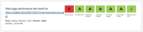 Saya memilih server uji di Jakarta. Hasil pengujian WebPageTest memperlihatkan skor E untuk Security Score. Sedangkan First Byte Time, Keep-alive Enabled, Compress Transfer, Compress Image, dan Cache Static Content kesemuanya memperoleh skor A. Blog saya terdeteksi menggunakan CDN.