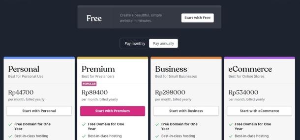 Sebagaimana terlihat pada gambar ini, yaitu perbandingan harga paket WordPress.com, semakin ke kanan semakin mahal, sekaligus semakin memberikan fasilitas dan fleksibilitas.